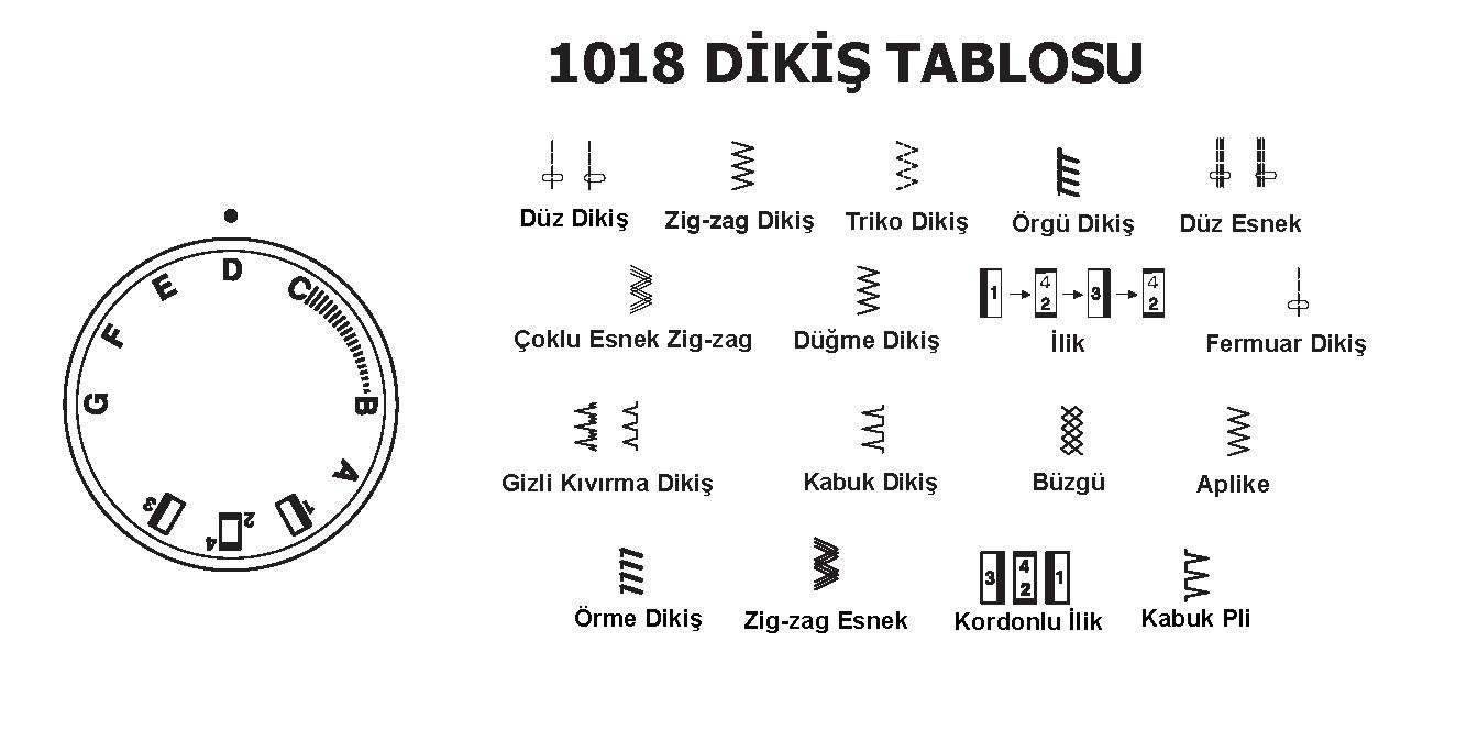 1018 Dikis Tablosu.png (22 KB)