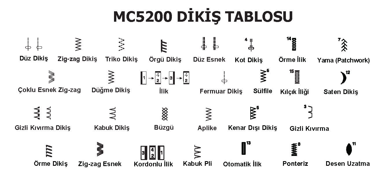 MC5200Dikis.png (23 KB)