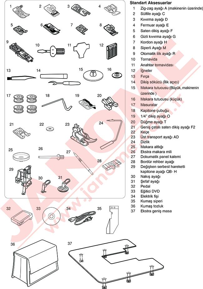 Janome MC7700 Standart Aksesuarlar